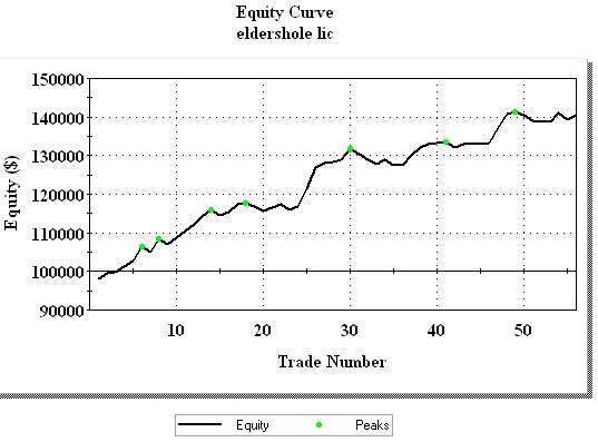 Курс евро на 01.10 2012